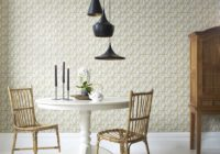 Wallpaper for the kitchen: Tips and ideas